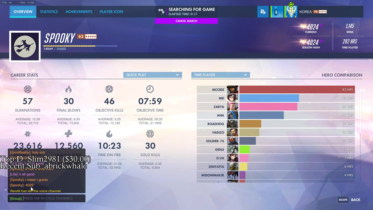 Player loses 8 games and gets placed in Grandmaster : Overwatch