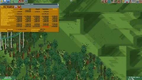 RollerCoaster Tycoon 2 Game Trending All DE   Twitch Clips