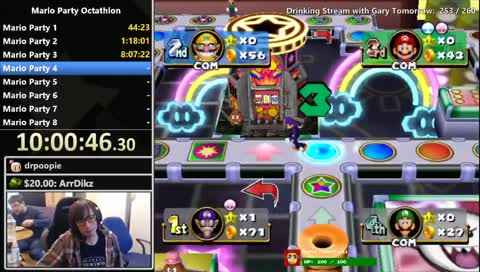 Mario Party 4 - Twitch Viewership & Stream Data