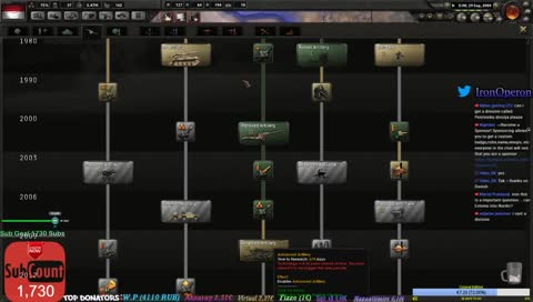 Ironoperon Channel Trending All FI   Twitch Clips