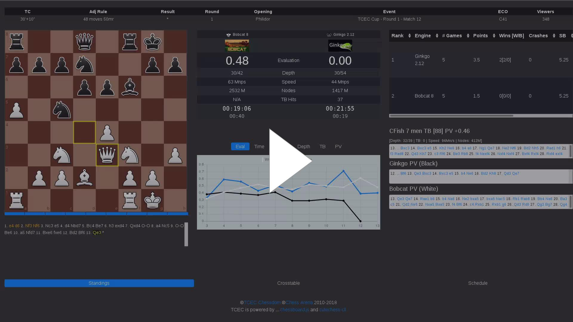 TCEC_Chess_TV - TCEC Season 13 - TCEC Cup 2018 round 1 (16th