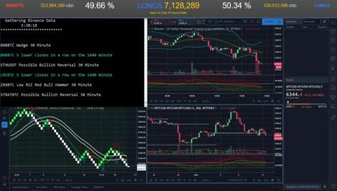 CryptoCrasher - Bitcoin Bot Live Trading 24/7 Bitmex Binance
