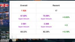 UNBANNED+on+RU%21+Twitch+Drops+%26amp%3B+Code+Giveaways+Pog%21