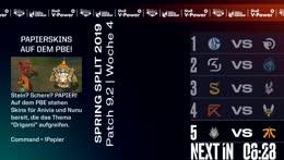 LEC Spring Split | G2 vs FNC  [GER]