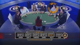 24/7 Poker Content brought to you by Run It Up & PokerStars!