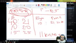🔴 0-0 Gambit vs BOOM-ID bo3 Dota PIT