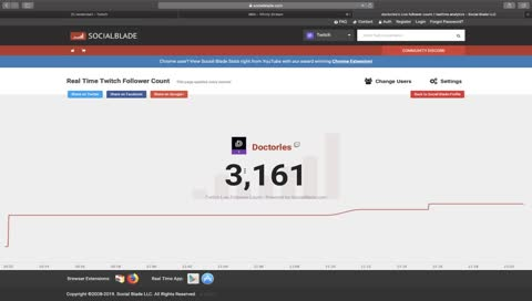 Try These Socialblade Twitch Tfue {Mahindra Racing}