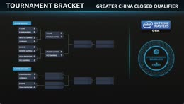 LIVE: IEM Beijing - China Closed Qualifier - Day 1