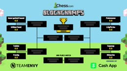 BLOCKCHAMPS !about !participants !chess