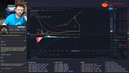 Late streamer is late  | !invest !platform !DHDR !VPN !stockdraft