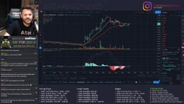 It's a Bloodbath out there | !invest !platform !DHDR !VPN !stockdraft !challenge