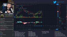 Inflation is running wild | !invest !platform !DHDR !VPN !stockdraft !challenge