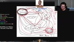 Dan Has An Epic Yuno Theory