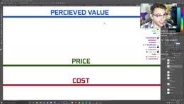 VALORANT Skins Perceived Value