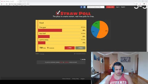 TYLER1 ANGRY AT HIS VIEWERS FOR NOT PARTICIPATING IN A POLL