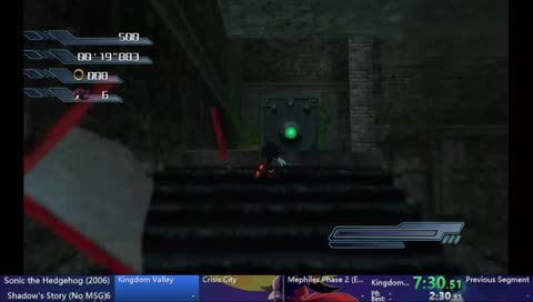focussight | Most Viewed - All | LivestreamClips