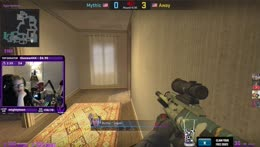 Crosshair placement