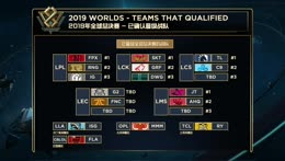 SoaZ+on+worlds+teams