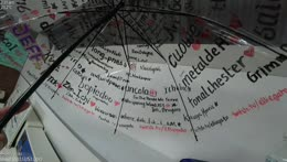 This is how the subrella looks like