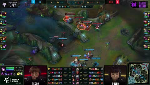 T1 wins their series against Gen.G! LCK Spring 2020 Week 2