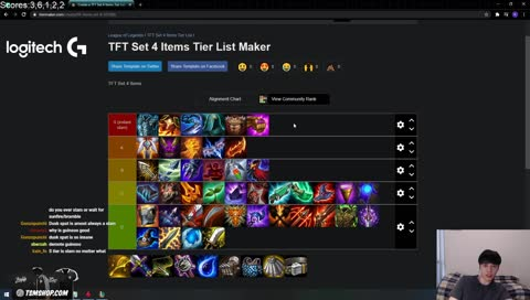 tier list
