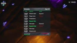 Raid Masters: Castle Nathria Speedrun - Qualifier - Day 2 EU
