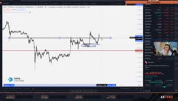 Live Crypto Trading and Educational Content. 1k -10k Challenge @CRYPTOASTEKZ @Delta_Exchange