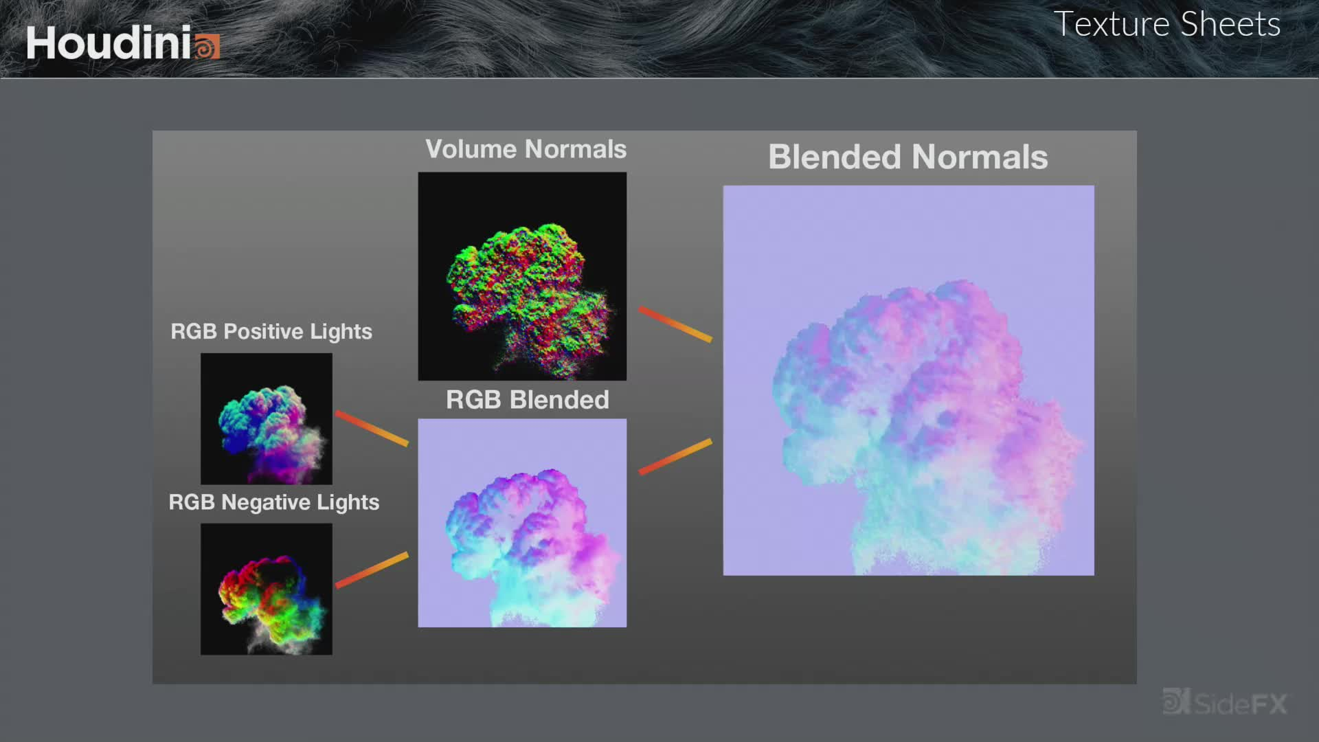 UnrealEngine - Unreal Engine Livestream: Houdini Tools with SideFX