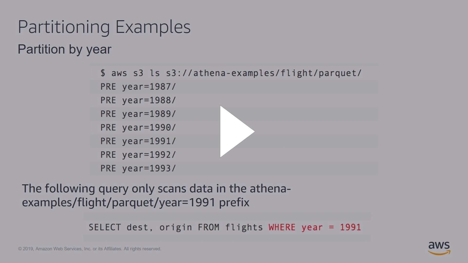 AWS - Building Your Data Lake on AWS - Twitch
