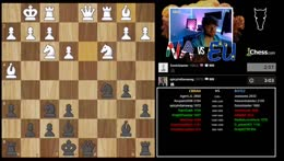 Aman can barely watch TWO stalemates while up a Queen! Botez VS Chessbrah SUB BATTLE - Jan 2020