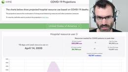 Coronavirus: Lockdown Thru 4/30 + China's Fake Numbers Exposed