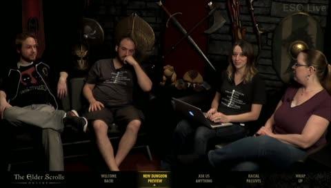 ZeniMaxOnlineStudios's Top The Elder Scrolls Online: Tamriel