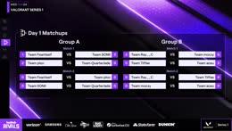 Group B Matchups