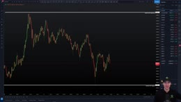 ChartChampions's Trading Community